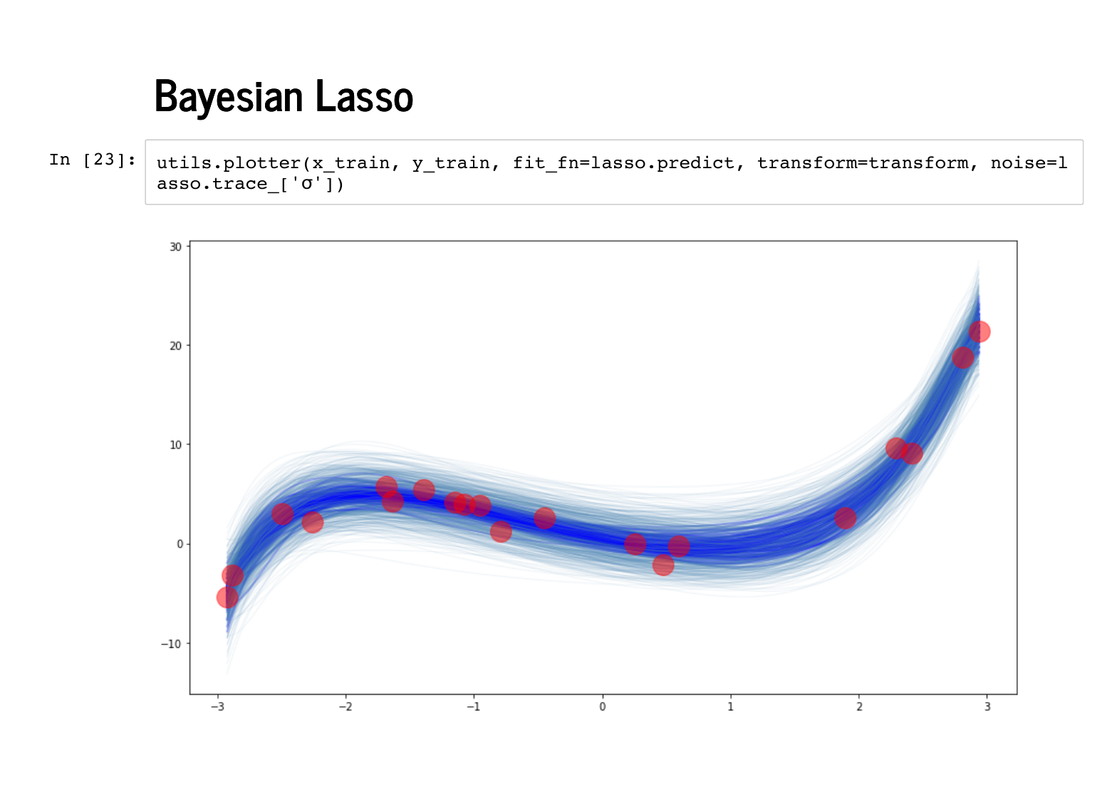 Linear Regression with PyMC3